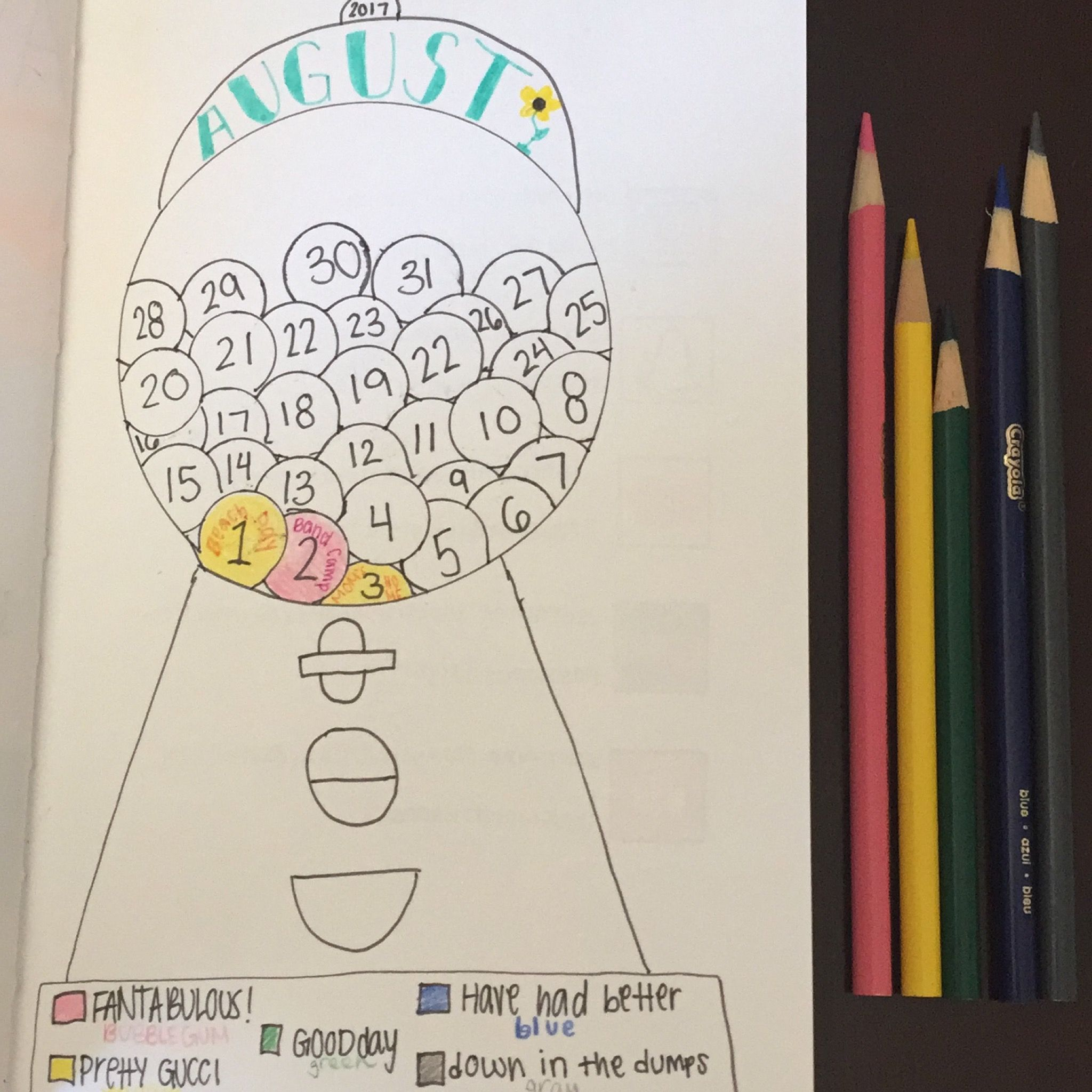 My Mood Tracker for August