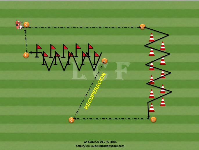 Circuito Fisico Tecnico Futbol : Circuito fisico tecnico laclinicadelfutbol