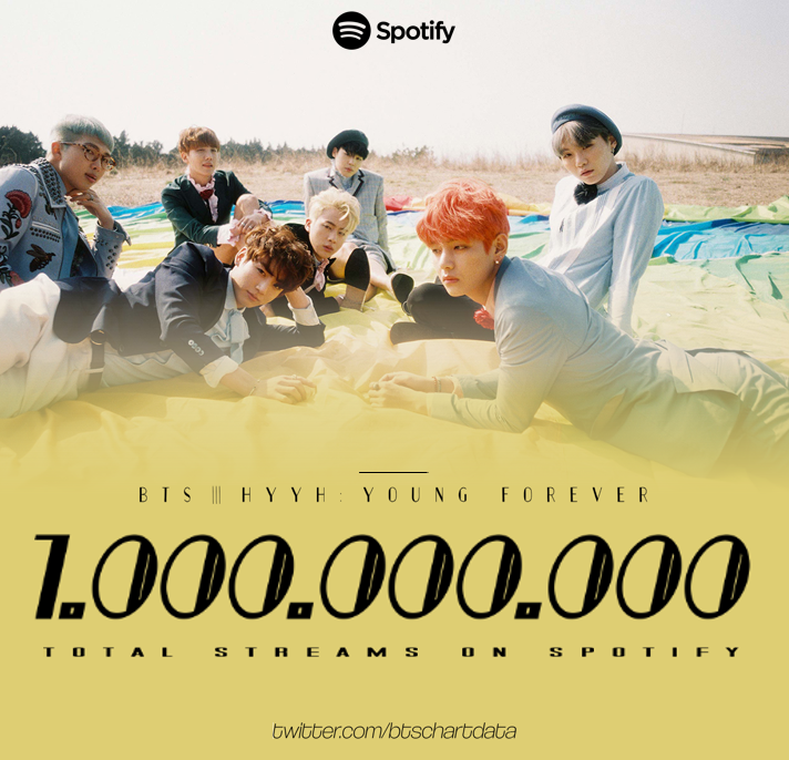 'HYYH Young Forever' album by BTS has surpassed 1B total