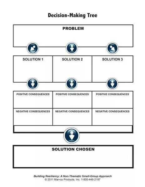 Decision Flowchart School Counseling Problem Solving Decision
