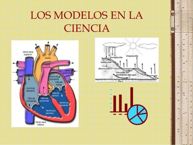 modelos en la ciencia Ciencias 2º Bloque III Un modelo