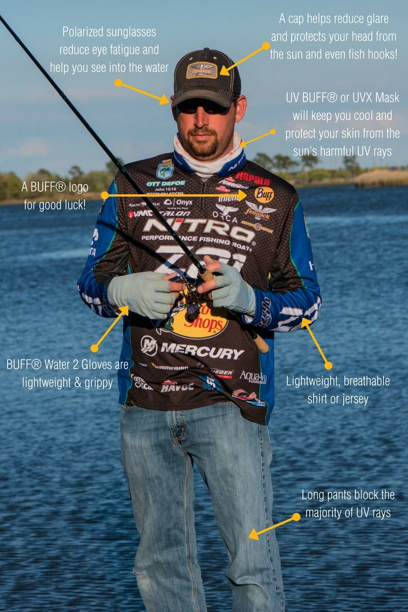 Follow This Pin To Get Your Copy Of The Ultimate Fishing Guide And Learn Techniques On How To Bring In More Larg Fishing Guide Fishing Tips Fishing Tournaments