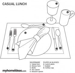 Casual Lunch Table Setting Etiquette  sc 1 st  Pinterest : formal table setting etiquette - pezcame.com