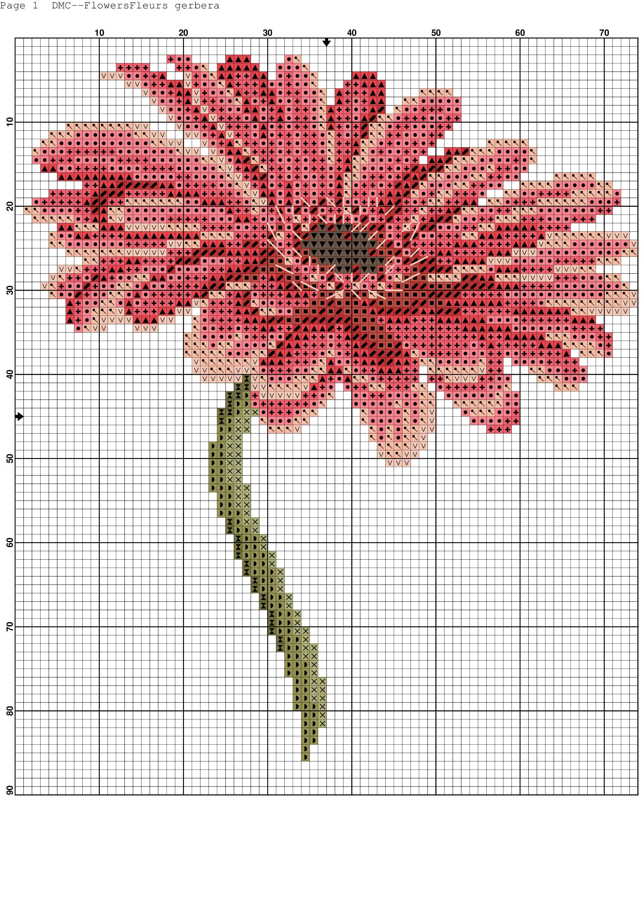 Pin by zandra zz on cross stitch flowers