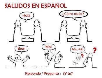Saludos, Despedidas, and Basic Spanish Conversation Handouts ...