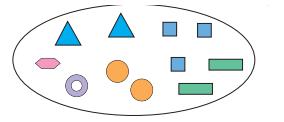 مهم ان يتعرف الطفل على جدول المنازل لان ذلك يجعله يكتب الاعداد كتابة صحيحة ولا يخلط بين ترتيب الارقام في العدد فالعدد يتالف Math Blog Posts Blog