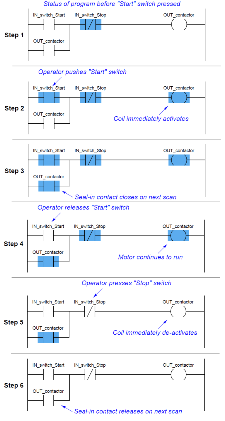 Plc Step By Step Logic Sequence Ladder Logic Electrical Circuit Diagram Electronic Circuit Projects