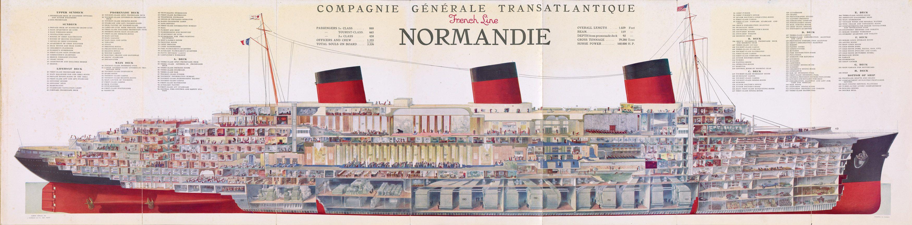 Amazing Steamship Cutaway Drawings Infographics