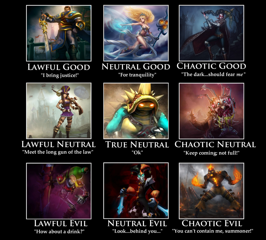 Alignment Chart for League of Legends!