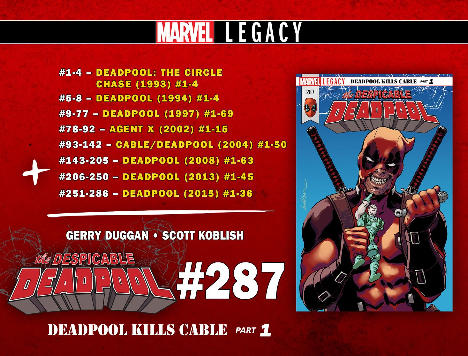 Deadpool Gets Cable Deadpool Cable Gets Squat For Marvel Legacy Numbering Deadpool Marvel Legacy