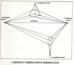 Image result for 3 pt perspective