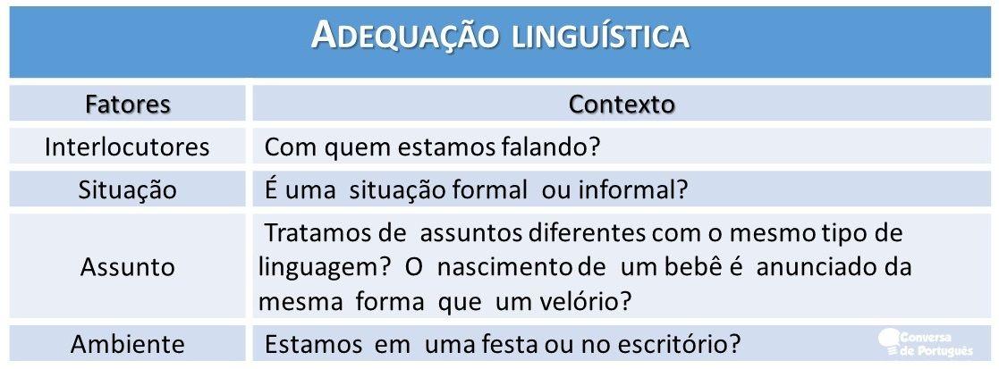 Adequacao E Inadequacao Linguistica Linguagem Anuncio