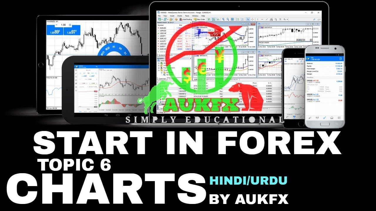 Start In Forex Course Topic 6 Charts Crash Course Urdu