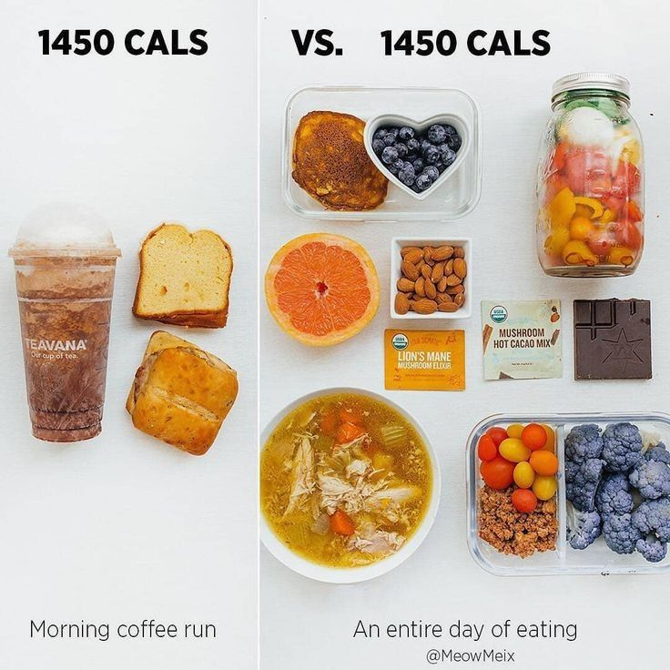 Calorie Dense Vs Nutrient Dense Which One Would You Pick While Its Totally Ok To Treat Yourself Being Aware Of How Qu Food Swap Whole Food Recipes Food