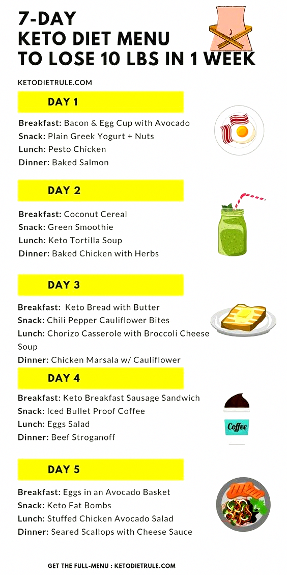 Pin On Cutting Diet Meal Plan