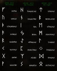 aettirs les runes tatouage viking et guerrier pinterest les runes signification des runes. Black Bedroom Furniture Sets. Home Design Ideas