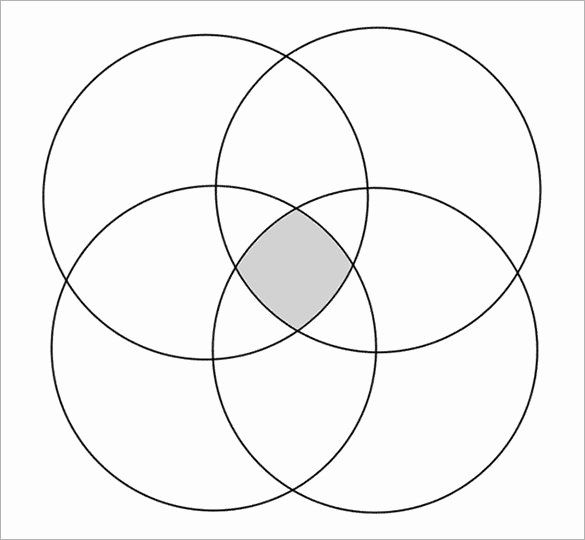 Free Venn Diagram Template Elegant Cant Select From Sketch