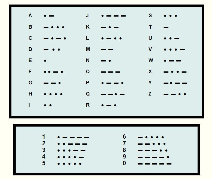 The Capris - Morse Code of Love  - morse code chart