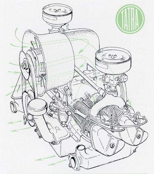 automotiveporn:  Tatraplan
