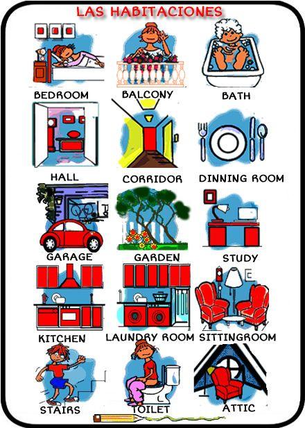 Habla ingl s ya las habitaciones en ingl s ingles for Muebles de la casa en ingles