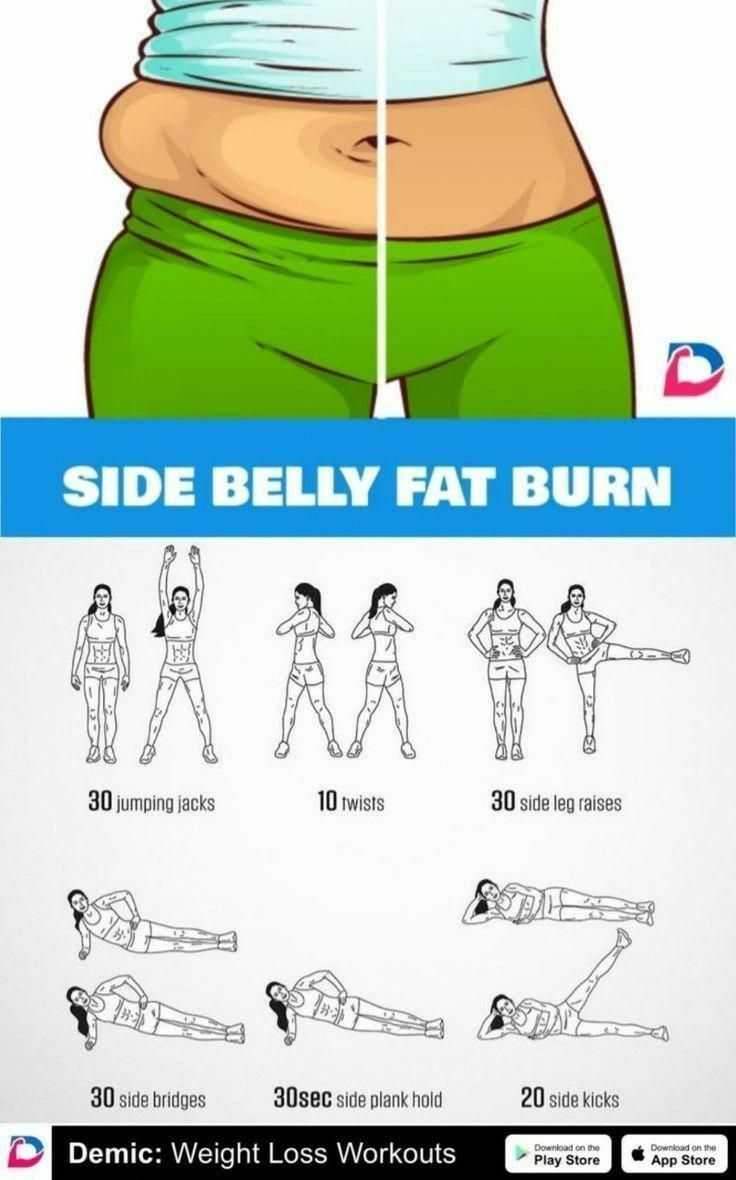 #diat Abs workout plan to lose weight. Abs workout plan. Ab workout routine. Abs…