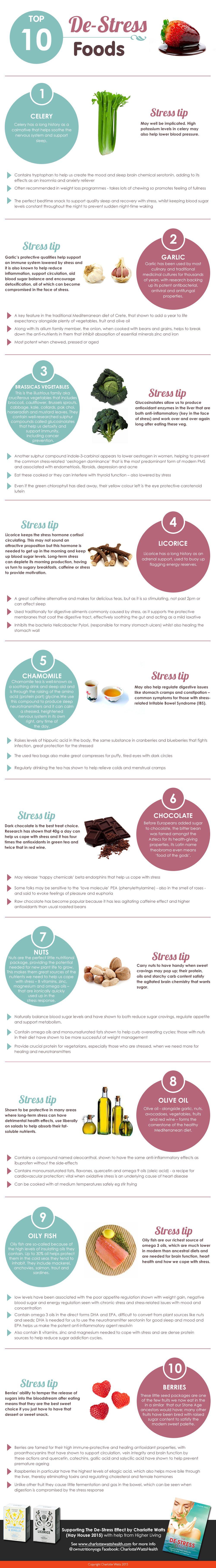 Top 10 DeStress Foods