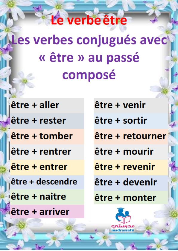 Les Verbes Conjugues Avec Etre Au Passe Compose موقع مدرستي Learn French Learning