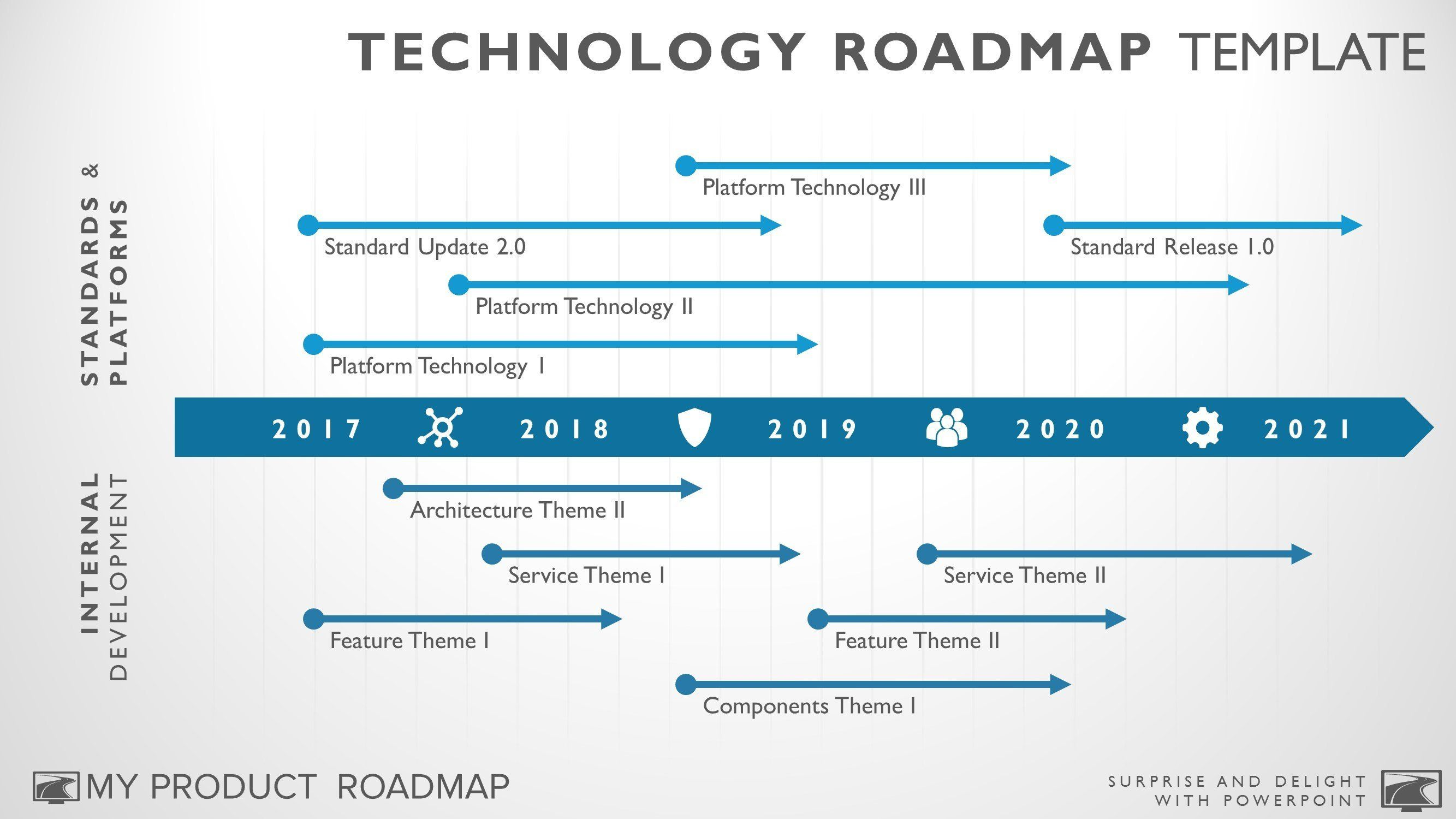 multi phase software technology roadmap presentation diagram
