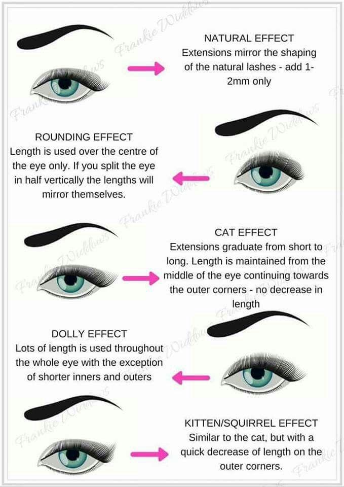 8770a3c9ea9 Eyelash Extensions Classic, Eyelash Extensions Salons, Individual Eyelash  Extensions, Eyelash Extension Training,