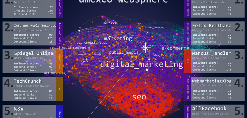 dmexco_web