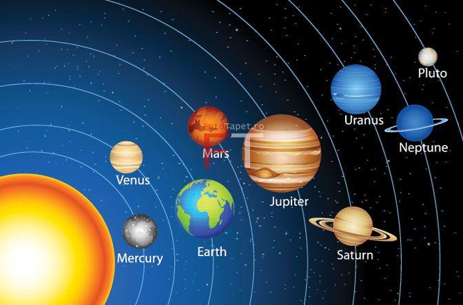 DIN INIMĂ PENTRU TOŢI...♥: Vreau să ştiu! * IV Planete pitice   Sistemul Solar