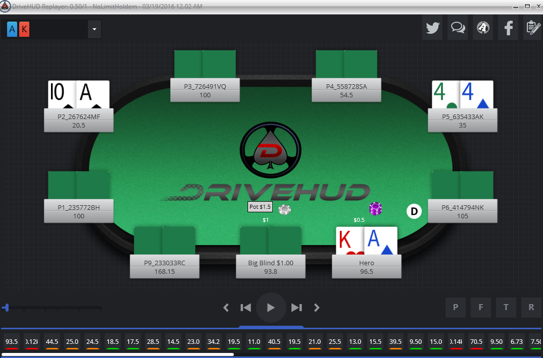 Let The Best Poker Hud Show You How The Game Is Played Enroll In The 30 Day Free Trial Brought To You By Drive Hud Http Driv Poker Online Poker Poker Hands