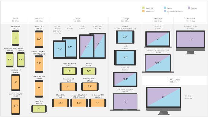 Onedrive Blog Web Design Web Grid Responsive Grid