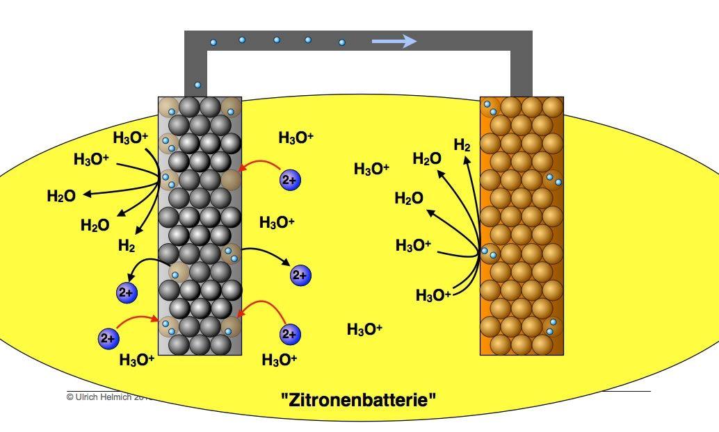20 Arbeitsblatt Antworten Auf atome Und Ionen | Bathroom | Pinterest