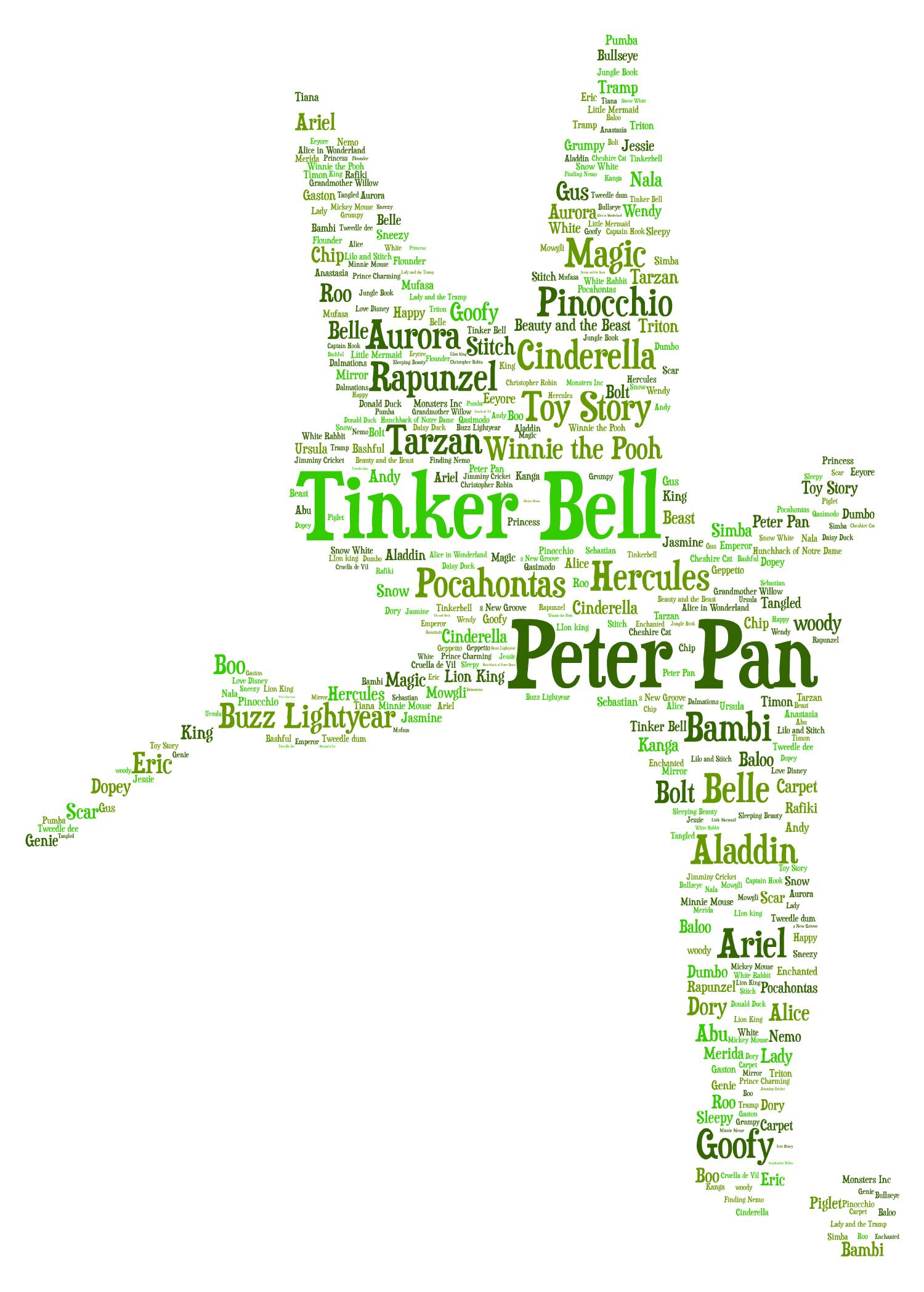Scrapbook ideas words - Tinkerbell Word Art From Word Art Wizard Https Www Facebook Com