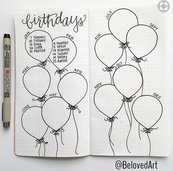 Bullet journal collection ideas birthday balloons
