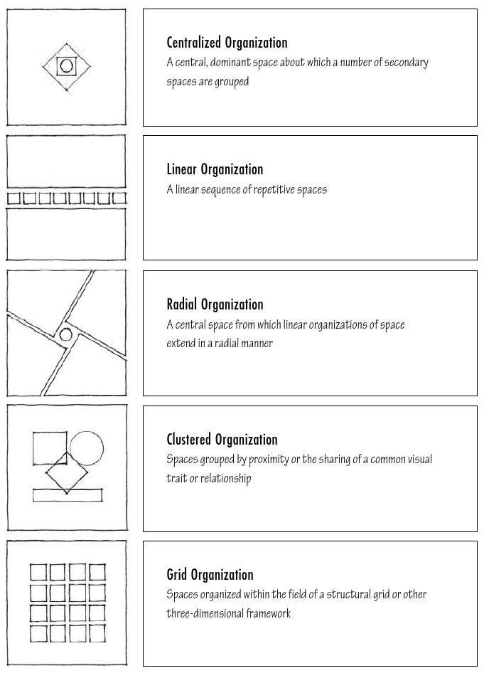 Francis Ching D K  Architecture form  space and order   Form architecture     Grid    architecture