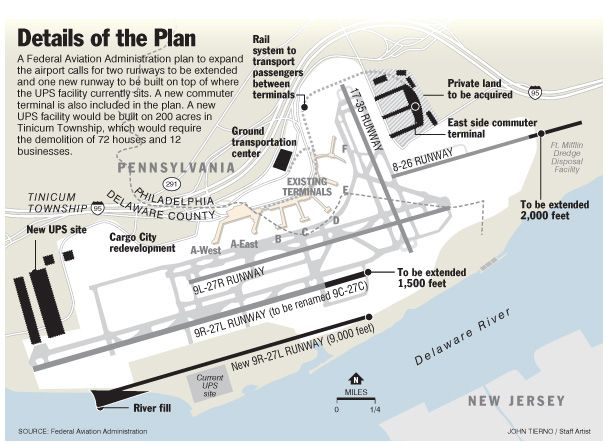 A new post on Philly's airport master plan. | DCA Aviation ...