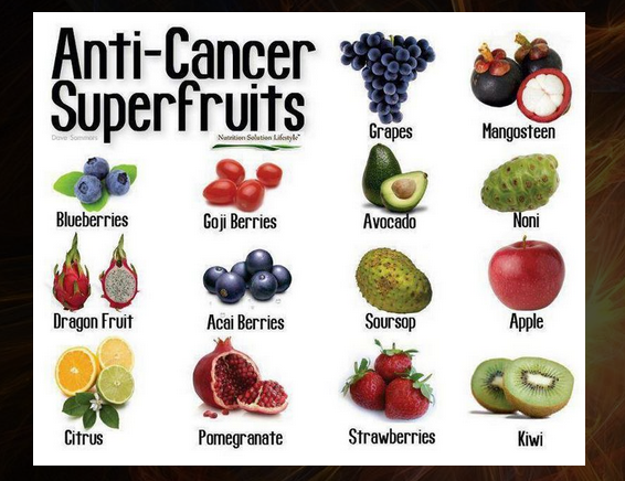 Alkaline Food Chart Mayo Clinic