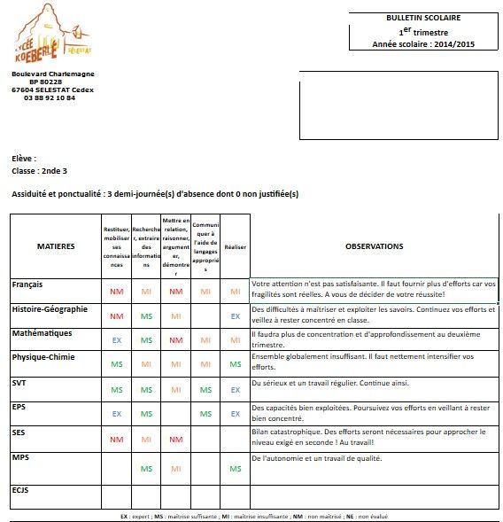 Exemple d'un bulletin scolaire de la seconde 3 du lycée Koeberlé de ... Exemple d'un bulletin scolaire de la seconde 3 du lycée Koeberlé de Sélestat