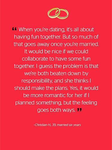 together dating complaints