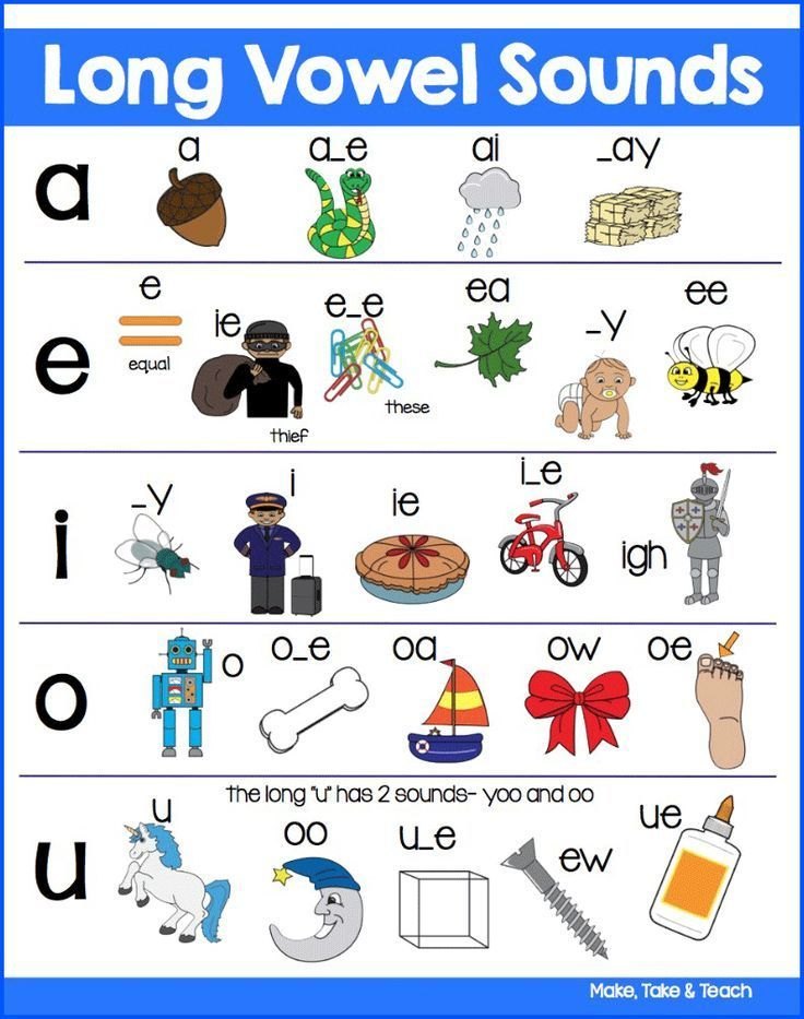 FREE Long Vowel Sounds poster! SecondGradeSquad Pinterest - how to make a chart in word