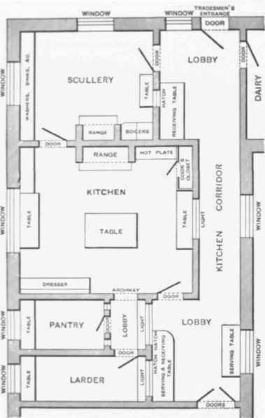 The servant s quarters in 19th century country houses like for Servants quarters house plans