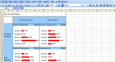 Customer Service Kpis Examples And Excel Dashboard Reports  Tools