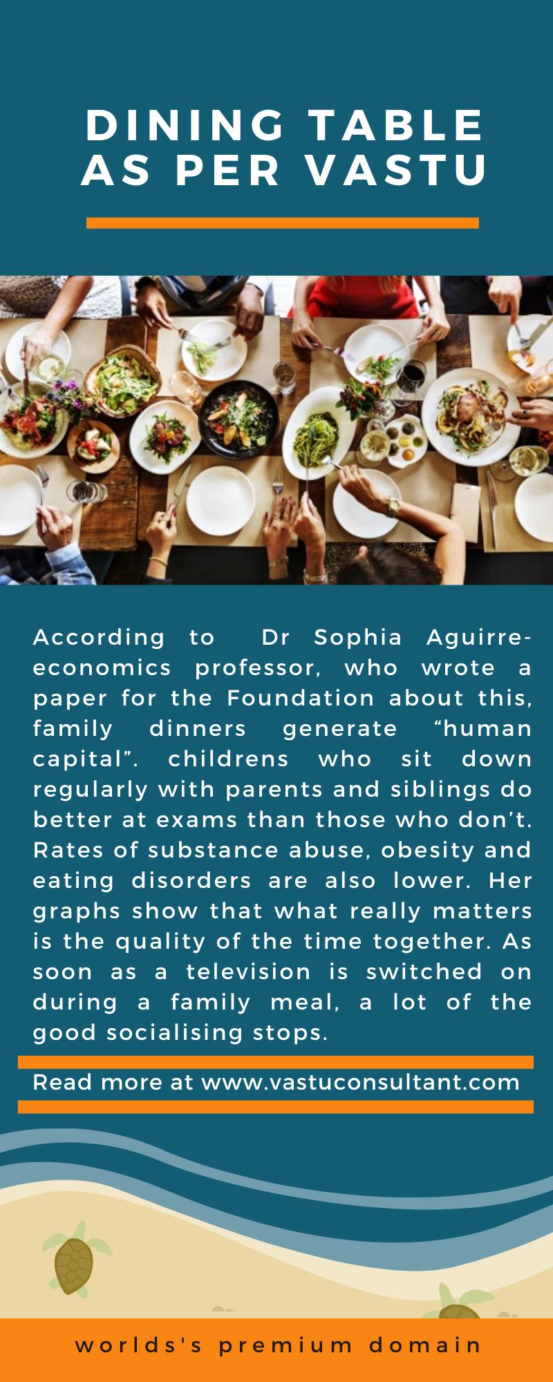 Dining table as per Vastu in 2020 | Eat, Healthy living ...
