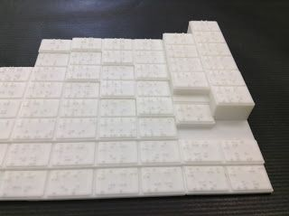 3d printed braille pte competitive analysis pinterest 3d printed braille pte urtaz Images