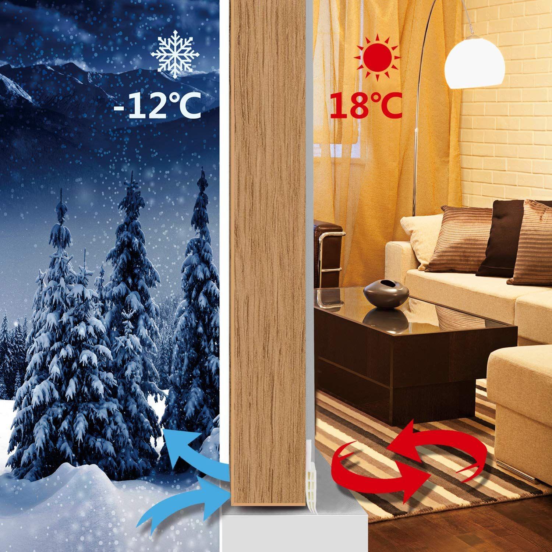 Chang Lian Door Draft Stopper Under Door Seal For Exterior Interior Doors Door Sweep Strip Under Door Draft Bloc In 2020 Doors Interior Door Sweep Door Draught Stopper