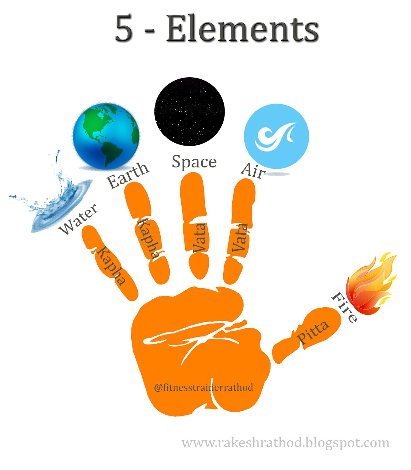 10++ 5 elements yoga poses ideas in 2021