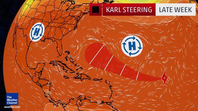 Karl's Steering Late Week