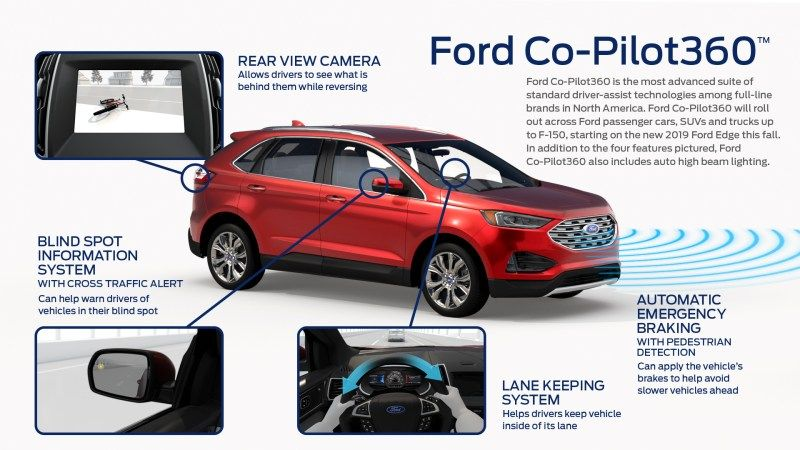 Fords new driver assist system isnt autopilot but its a step in fords new driver assist system isnt autopilot but its a step in the right direction sciox Gallery